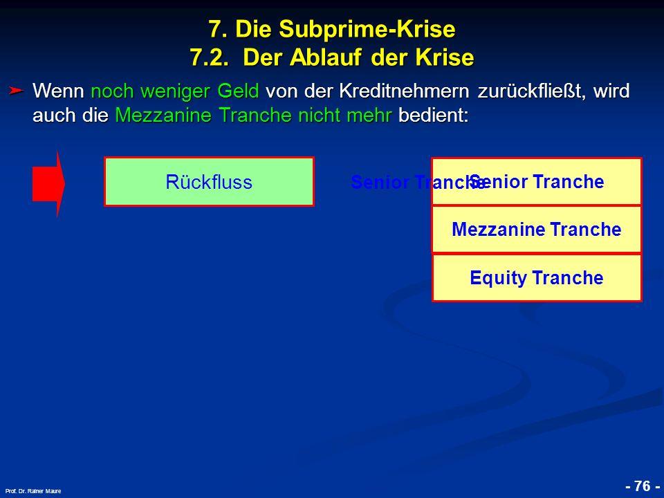 © RAINER MAURER, Pforzheim 7. Die Subprime-Krise 7.2. Der Ablauf der Krise - 76 - Prof. Dr. Rainer Maure Wenn noch weniger Geld von der Kreditnehmern