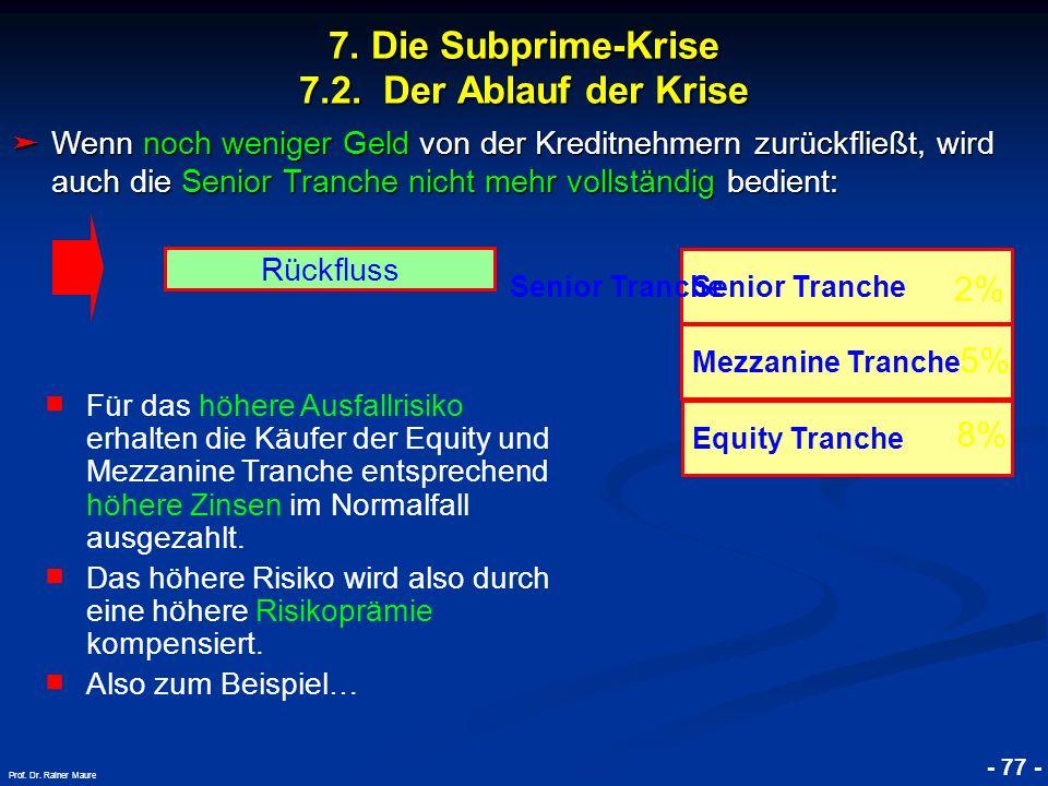 © RAINER MAURER, Pforzheim 7. Die Subprime-Krise 7.2. Der Ablauf der Krise - 77 - Prof. Dr. Rainer Maure Wenn noch weniger Geld von der Kreditnehmern