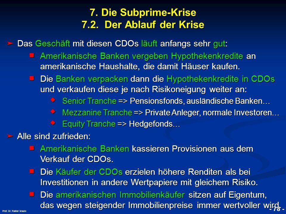 © RAINER MAURER, Pforzheim 7. Die Subprime-Krise 7.2. Der Ablauf der Krise - 78 - Prof. Dr. Rainer Maure Das Geschäft mit diesen CDOs läuft anfangs se