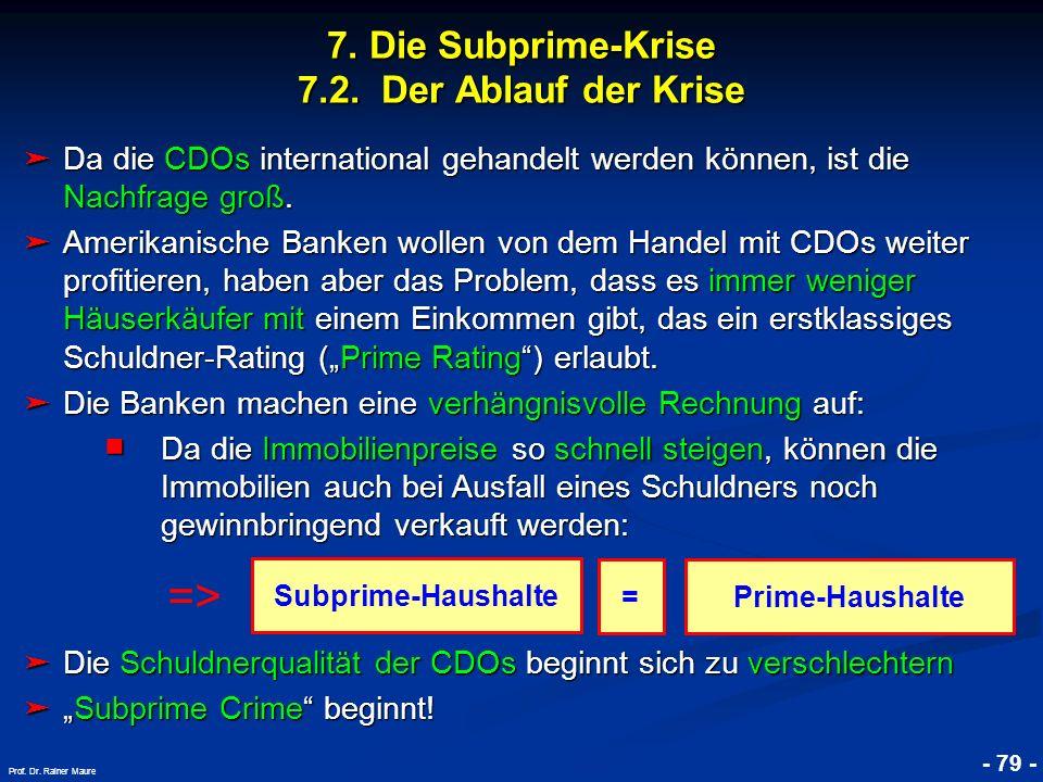 © RAINER MAURER, Pforzheim 7. Die Subprime-Krise 7.2. Der Ablauf der Krise - 79 - Prof. Dr. Rainer Maure Da die CDOs international gehandelt werden kö