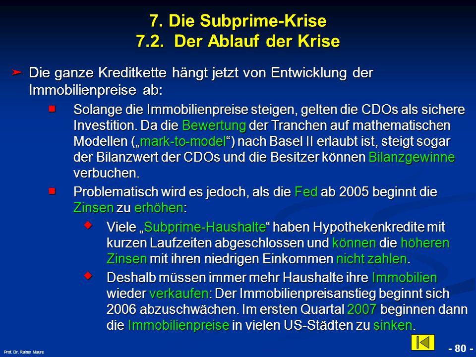 © RAINER MAURER, Pforzheim 7. Die Subprime-Krise 7.2. Der Ablauf der Krise - 80 - Prof. Dr. Rainer Maure Die ganze Kreditkette hängt jetzt von Entwick