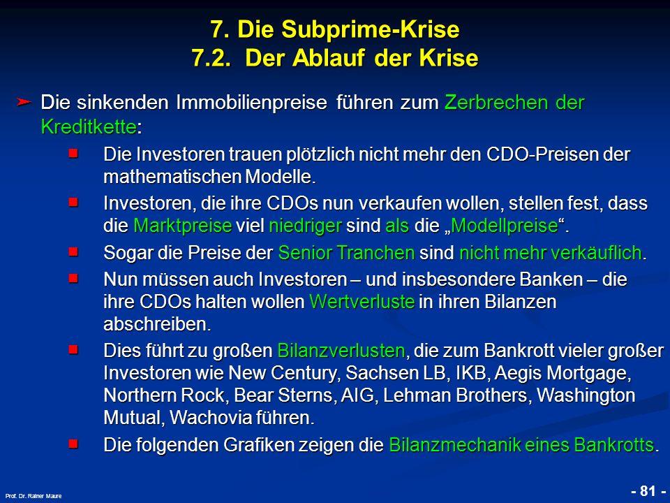 © RAINER MAURER, Pforzheim 7. Die Subprime-Krise 7.2. Der Ablauf der Krise - 81 - Prof. Dr. Rainer Maure Die sinkenden Immobilienpreise führen zum Zer