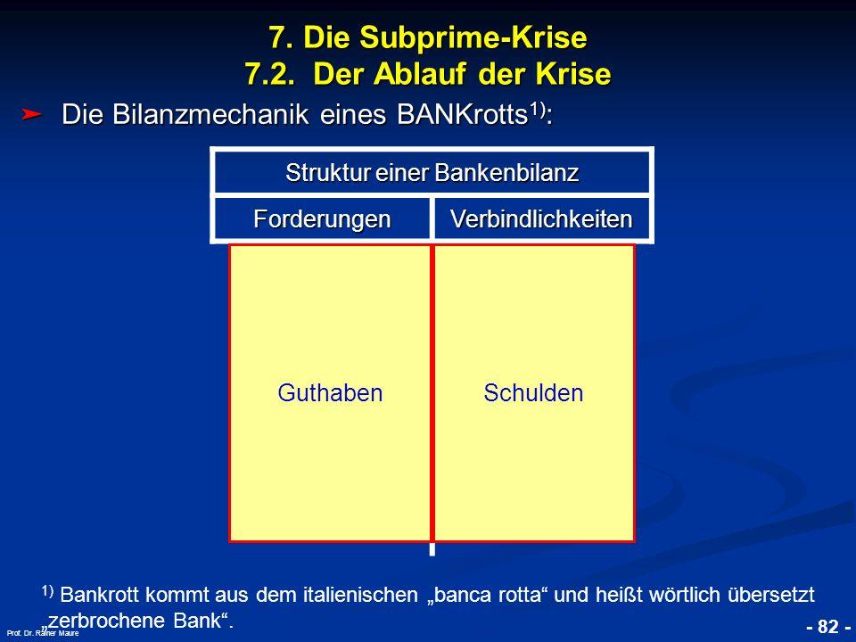 © RAINER MAURER, Pforzheim 7. Die Subprime-Krise 7.2. Der Ablauf der Krise - 82 - Prof. Dr. Rainer Maure Die Bilanzmechanik eines BANKrotts 1) : Die B
