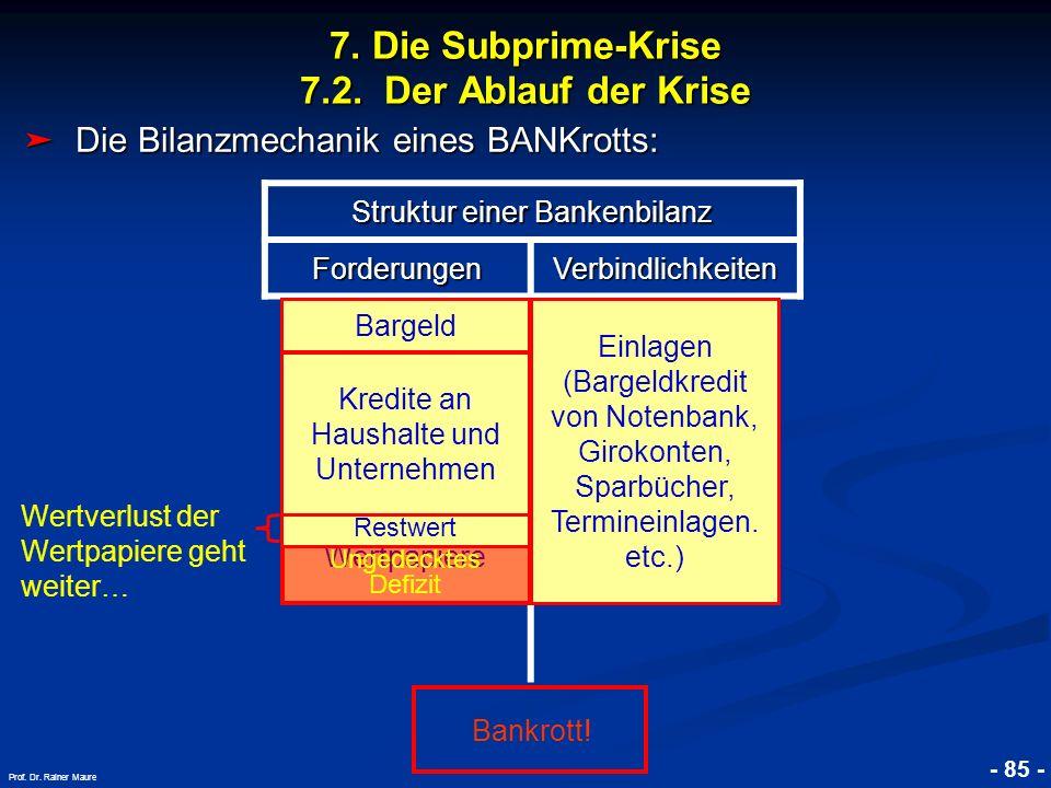 © RAINER MAURER, Pforzheim 7. Die Subprime-Krise 7.2. Der Ablauf der Krise - 85 - Prof. Dr. Rainer Maure Struktur einer Bankenbilanz ForderungenVerbin