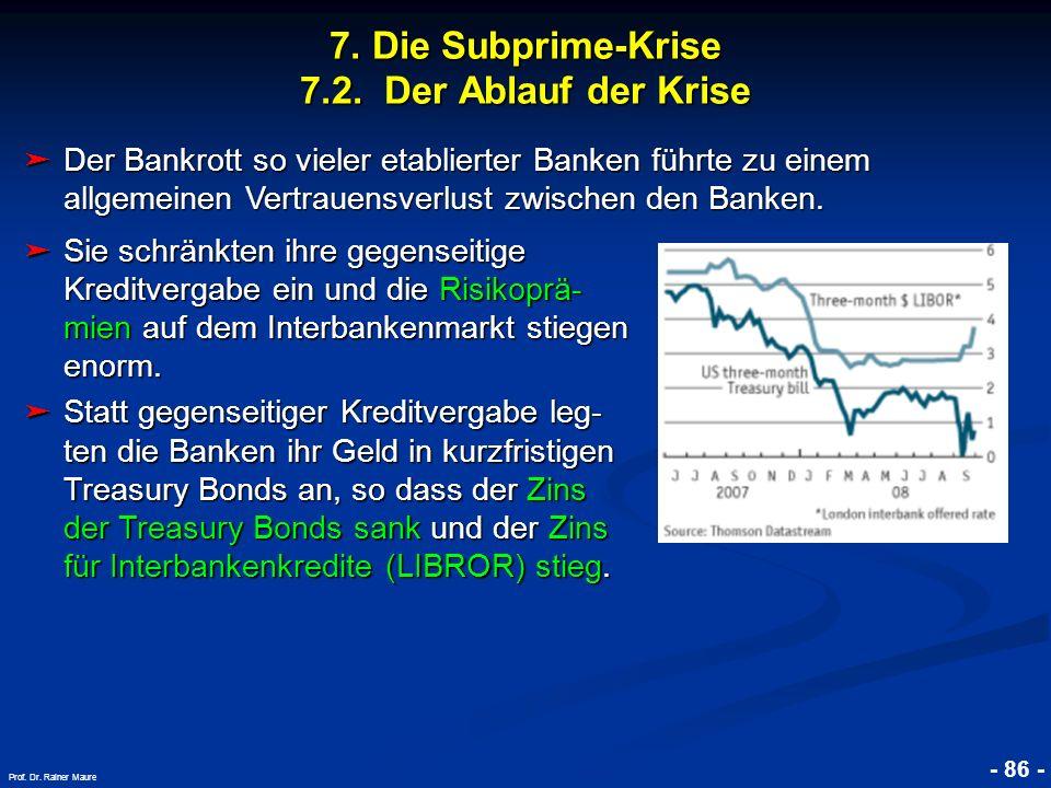 © RAINER MAURER, Pforzheim 7. Die Subprime-Krise 7.2. Der Ablauf der Krise - 86 - Prof. Dr. Rainer Maure Der Bankrott so vieler etablierter Banken füh