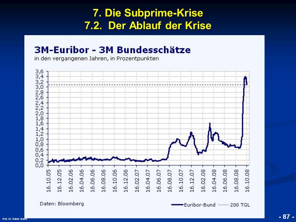 © RAINER MAURER, Pforzheim 7. Die Subprime-Krise 7.2. Der Ablauf der Krise - 87 - Prof. Dr. Rainer Maure