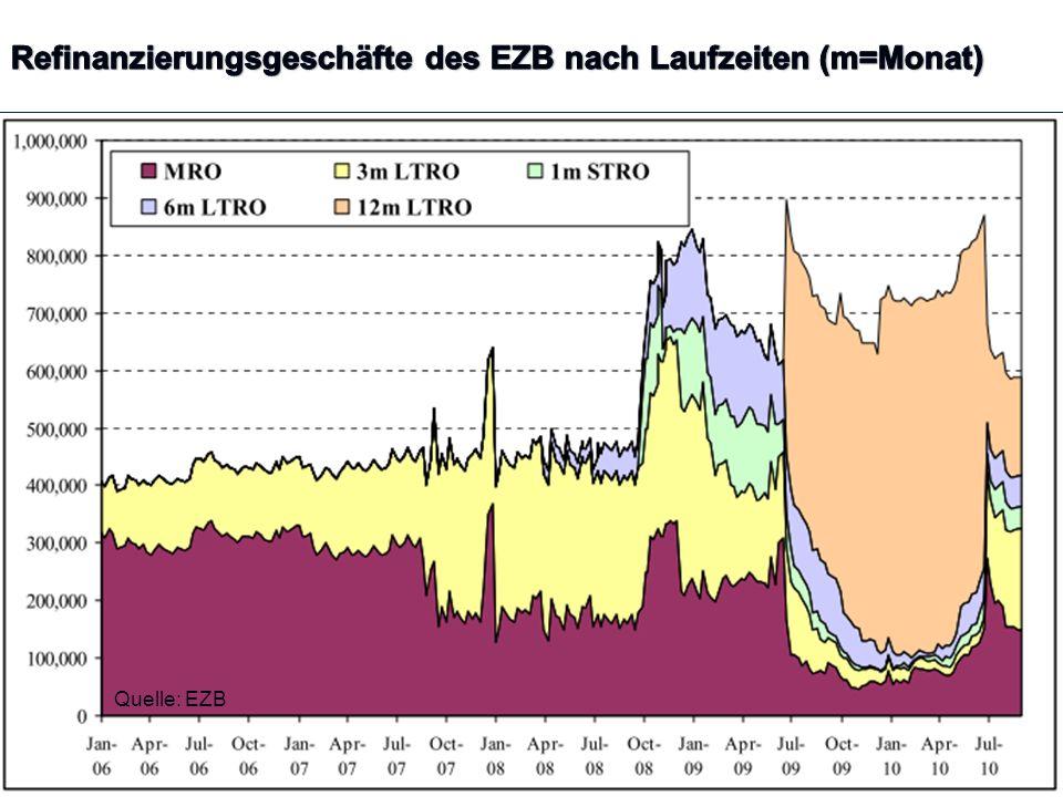 © RAINER MAURER, Pforzheim - 89 - Prof. Dr. Rainer Maure Quelle: EZB