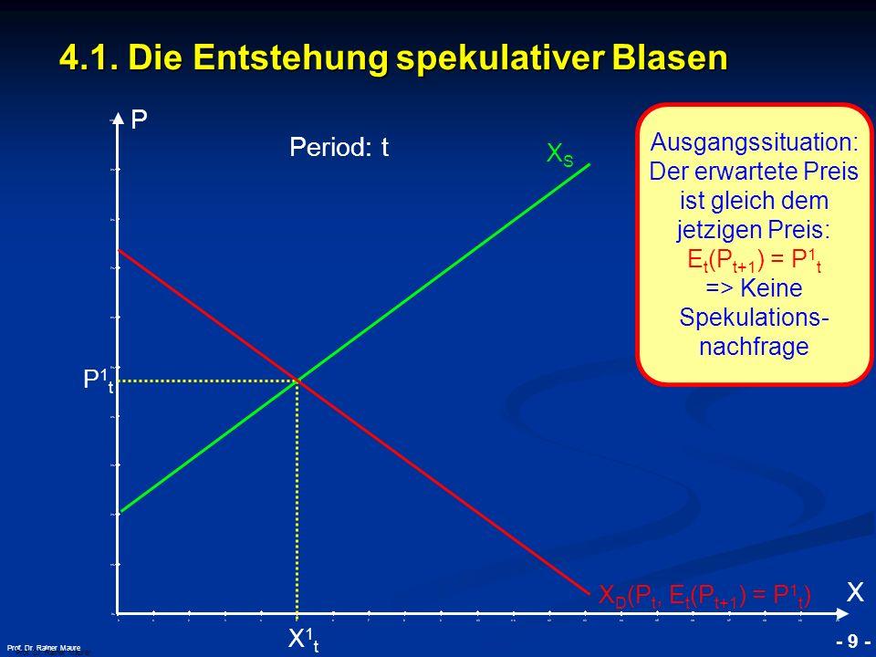 © RAINER MAURER, Pforzheim - 9 - Prof. Dr. Rainer Maure 4.1. Die Entstehung spekulativer Blasen Prof. Dr. Rainer Maurer P X X D (P t, E t (P t+1 ) = P