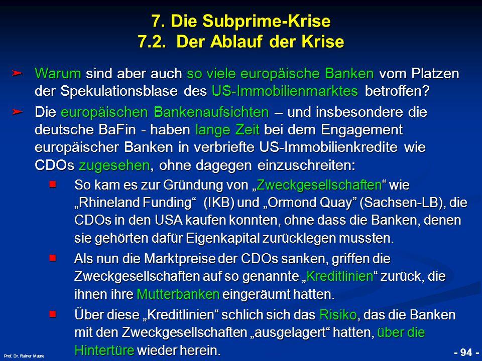 © RAINER MAURER, Pforzheim 7. Die Subprime-Krise 7.2. Der Ablauf der Krise - 94 - Prof. Dr. Rainer Maure Warum sind aber auch so viele europäische Ban