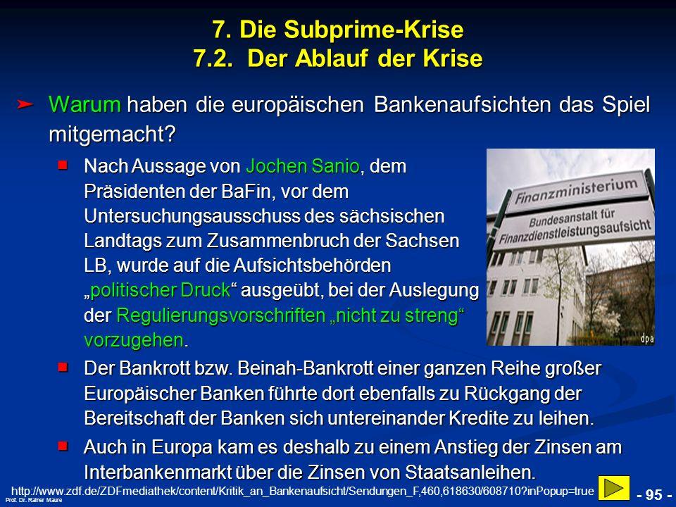 © RAINER MAURER, Pforzheim 7. Die Subprime-Krise 7.2. Der Ablauf der Krise - 95 - Prof. Dr. Rainer Maure Warum haben die europäischen Bankenaufsichten