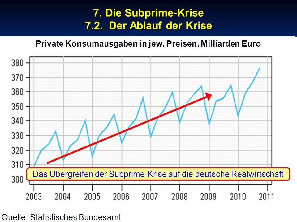 © RAINER MAURER, Pforzheim - 97 - Prof. Dr. Rainer Maure - 97 - Prof. Dr. Rainer Maurer Private Konsumausgaben in jew. Preisen, Milliarden Euro Quelle