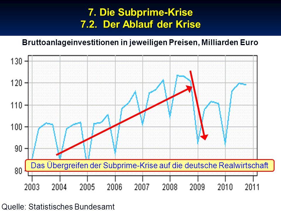 © RAINER MAURER, Pforzheim - 98 - Prof. Dr. Rainer Maure - 98 - Prof. Dr. Rainer Maurer Bruttoanlageinvestitionen in jeweiligen Preisen, Milliarden Eu