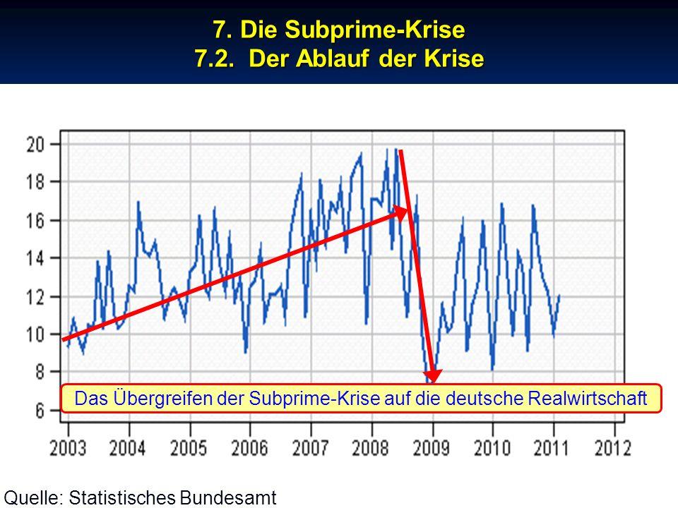 © RAINER MAURER, Pforzheim - 99 - Prof. Dr. Rainer Maure - 99 - Prof. Dr. Rainer Maurer Exporte./. Importe in jeweiligen Preisen, Milliarden Euro Quel