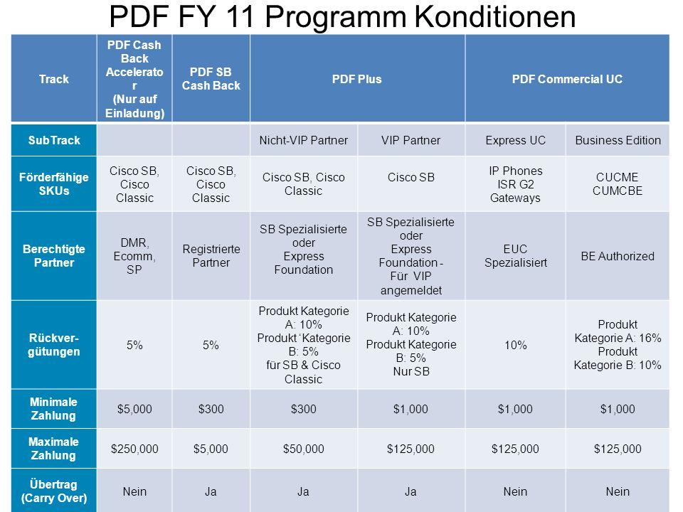 PDF FY 11 Programm Konditionen Track PDF Cash Back Accelerato r (Nur auf Einladung) PDF SB Cash Back PDF PlusPDF Commercial UC SubTrackNicht-VIP Partn