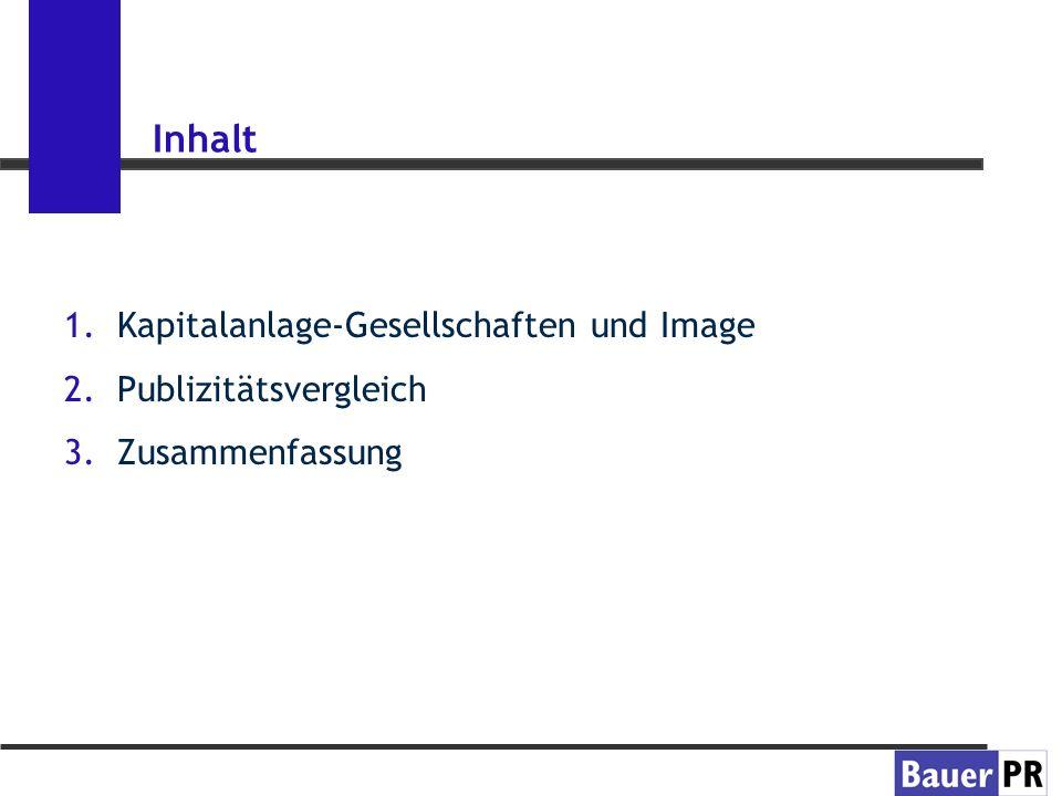 Inhalt 1.Kapitalanlage-Gesellschaften und Image 2.Publizitätsvergleich 3.Zusammenfassung