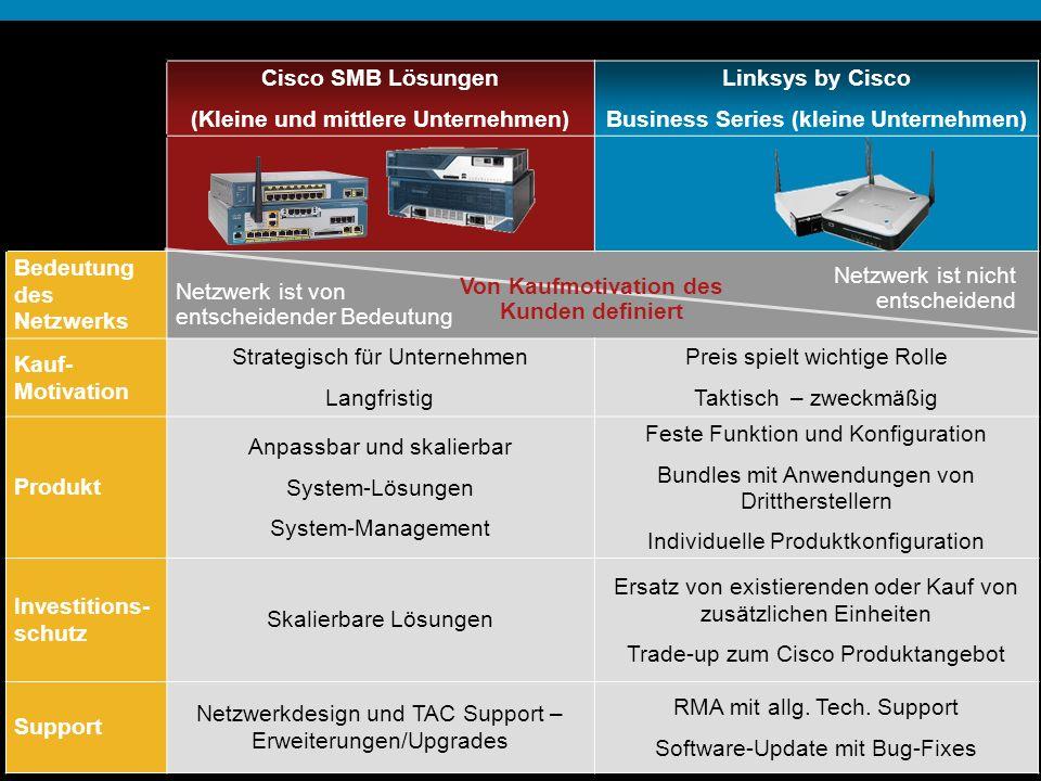 22 Cisco SMB Lösungen (Kleine und mittlere Unternehmen) Linksys by Cisco Business Series (kleine Unternehmen) Bedeutung des Netzwerks Kauf- Motivation