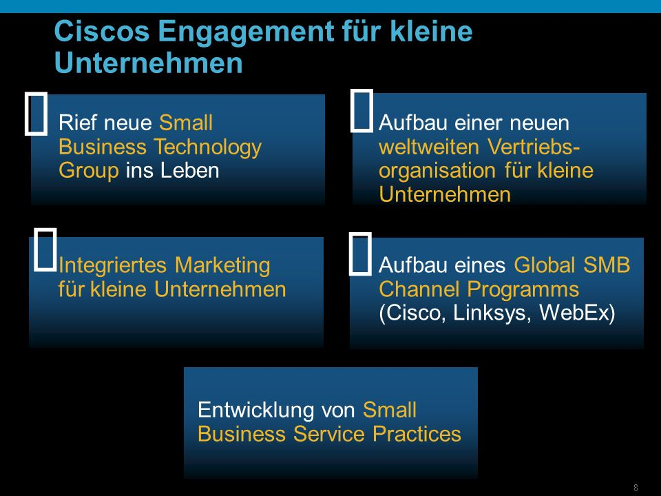 8 Ciscos Engagement für kleine Unternehmen Rief neue Small Business Technology Group ins Leben Aufbau einer neuen weltweiten Vertriebs- organisation für kleine Unternehmen Integriertes Marketing für kleine Unternehmen Aufbau eines Global SMB Channel Programms (Cisco, Linksys, WebEx) Entwicklung von Small Business Service Practices