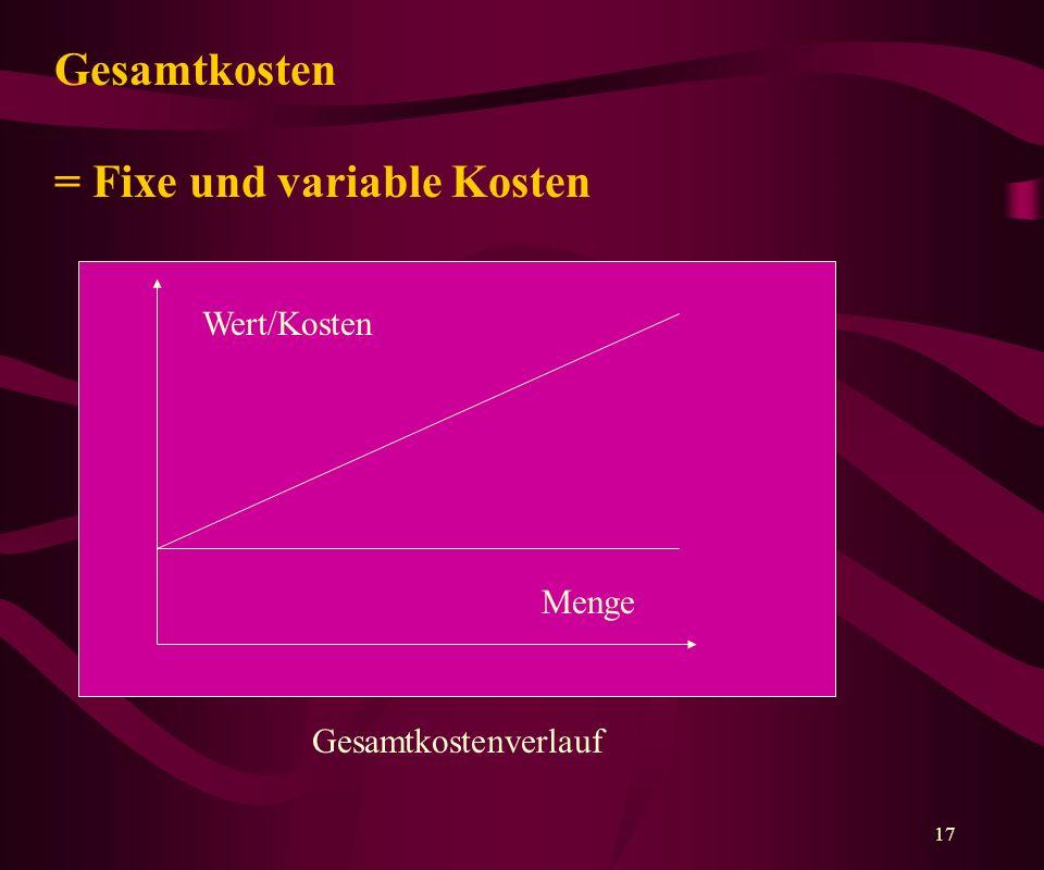 17 Gesamtkosten = Fixe und variable Kosten Wert/Kosten Menge Gesamtkostenverlauf