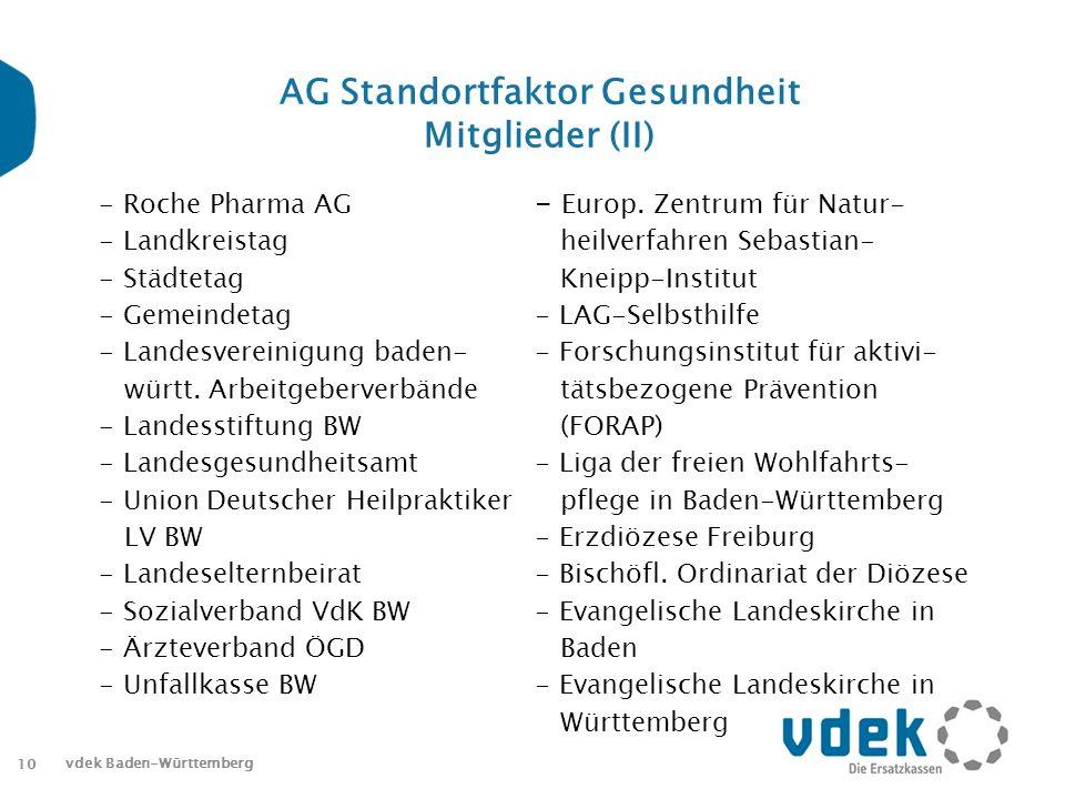 10 vdek Baden-Württemberg AG Standortfaktor Gesundheit Mitglieder (II) - Roche Pharma AG - Landkreistag - Städtetag - Gemeindetag - Landesvereinigung baden- württ.