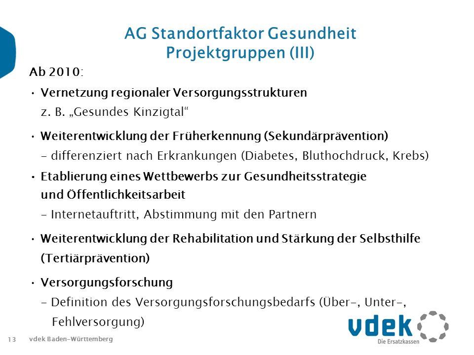 13 vdek Baden-Württemberg AG Standortfaktor Gesundheit Projektgruppen (III) Ab 2010: Vernetzung regionaler Versorgungsstrukturen z.