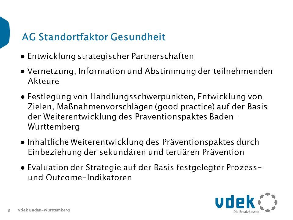8 vdek Baden-Württemberg AG Standortfaktor Gesundheit Entwicklung strategischer Partnerschaften Vernetzung, Information und Abstimmung der teilnehmenden Akteure Festlegung von Handlungsschwerpunkten, Entwicklung von Zielen, Maßnahmenvorschlägen (good practice) auf der Basis der Weiterentwicklung des Präventionspaktes Baden- Württemberg Inhaltliche Weiterentwicklung des Präventionspaktes durch Einbeziehung der sekundären und tertiären Prävention Evaluation der Strategie auf der Basis festgelegter Prozess- und Outcome-Indikatoren