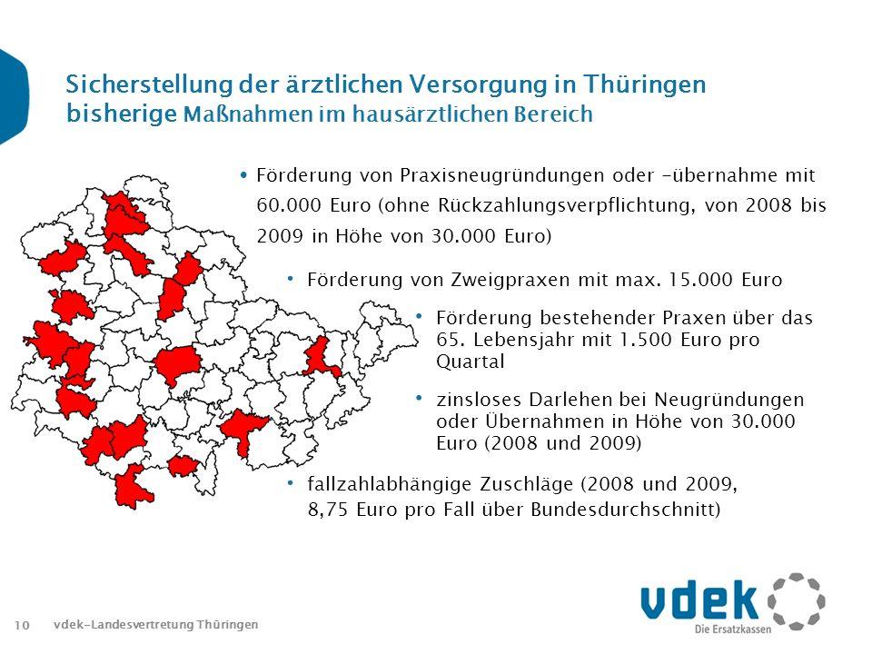 10 Sicherstellung der ärztlichen Versorgung in Thüringen bisherige Maßnahmen im hausärztlichen Bereich Förderung von Praxisneugründungen oder -übernah