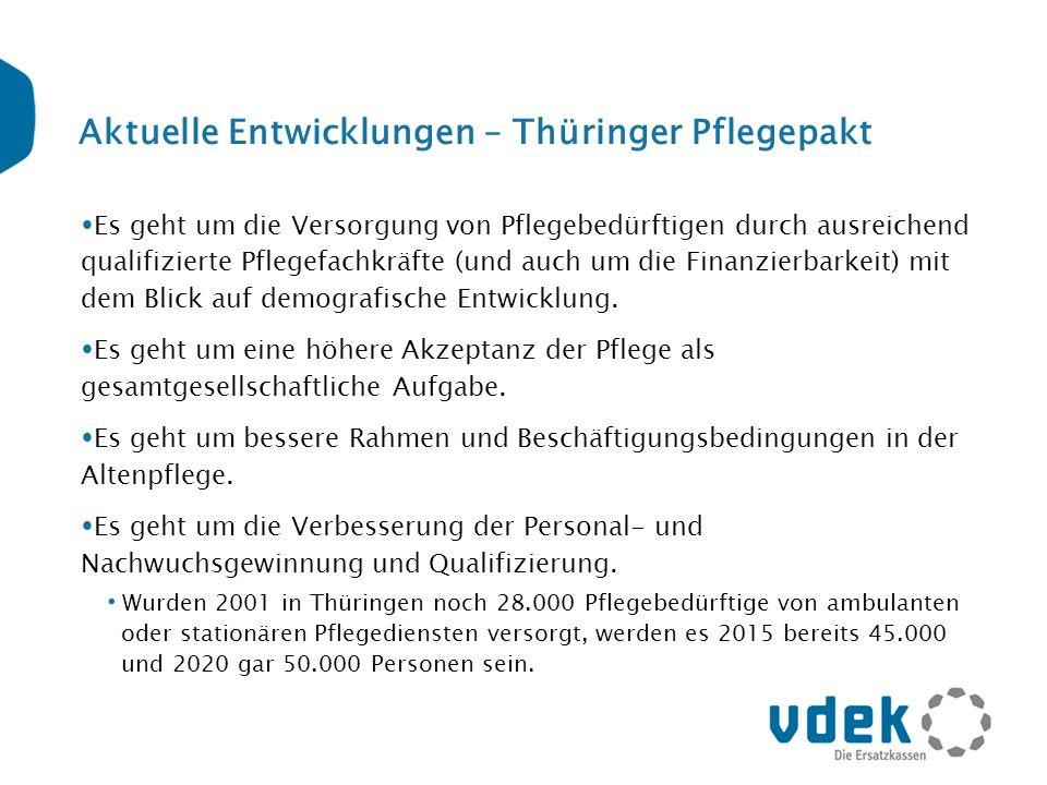 Aktuelle Entwicklungen – Thüringer Pflegepakt Es geht um die Versorgung von Pflegebedürftigen durch ausreichend qualifizierte Pflegefachkräfte (und au