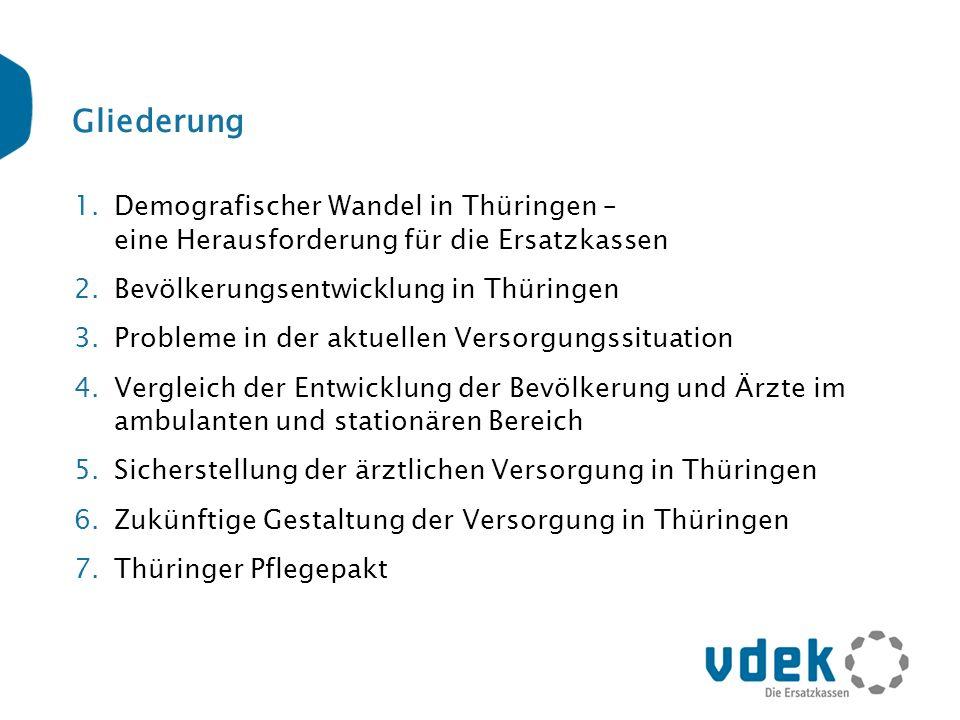 Gliederung 1.Demografischer Wandel in Thüringen – eine Herausforderung für die Ersatzkassen 2.Bevölkerungsentwicklung in Thüringen 3.Probleme in der a