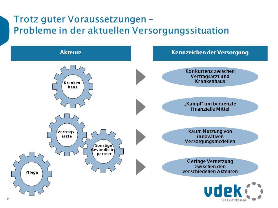 17 vdek-Landesvertretung Thüringen Vielen Dank für Ihre Aufmerksamkeit!