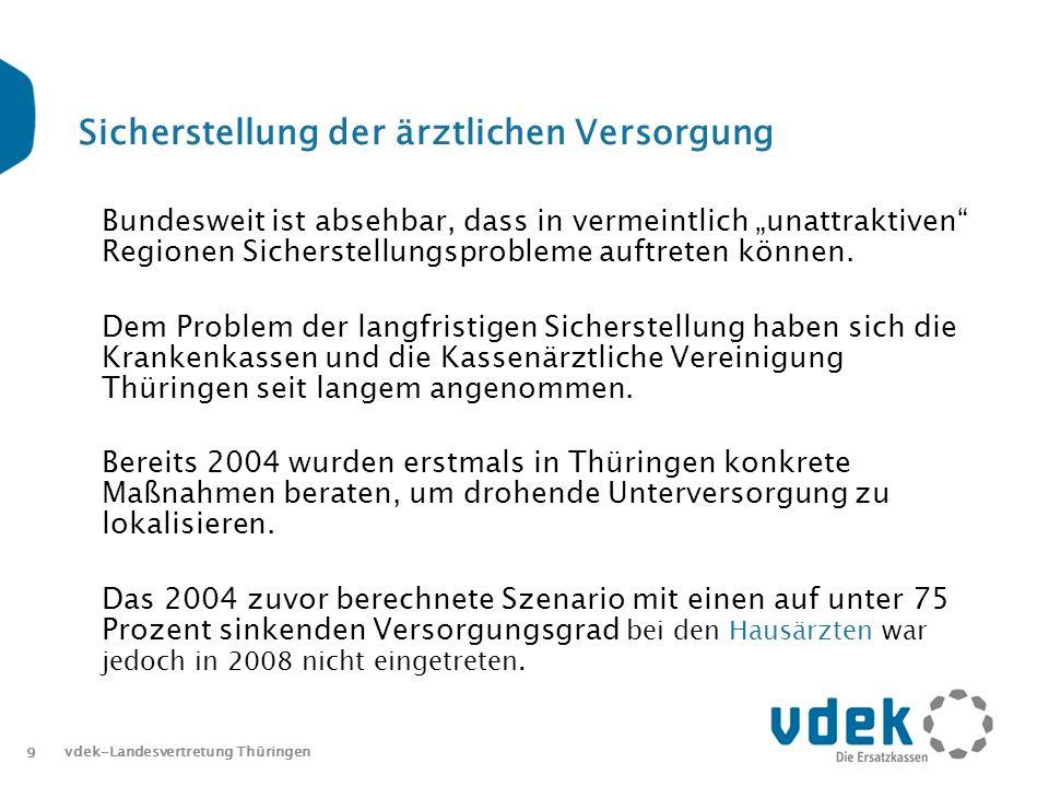 10 Sicherstellung der ärztlichen Versorgung in Thüringen bisherige Maßnahmen im hausärztlichen Bereich Förderung von Praxisneugründungen oder -übernahme mit 60.000 Euro (ohne Rückzahlungsverpflichtung, von 2008 bis 2009 in Höhe von 30.000 Euro) Förderung von Zweigpraxen mit max.