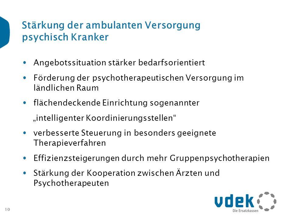 10 Stärkung der ambulanten Versorgung psychisch Kranker Angebotssituation stärker bedarfsorientiert Förderung der psychotherapeutischen Versorgung im