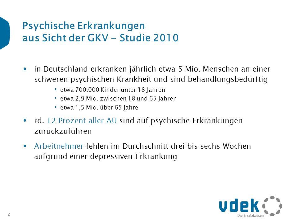 2 Psychische Erkrankungen aus Sicht der GKV - Studie 2010 in Deutschland erkranken jährlich etwa 5 Mio. Menschen an einer schweren psychischen Krankhe