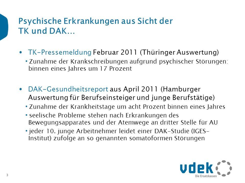 3 Psychische Erkrankungen aus Sicht der TK und DAK… TK-Pressemeldung Februar 2011 (Thüringer Auswertung) Zunahme der Krankschreibungen aufgrund psychi