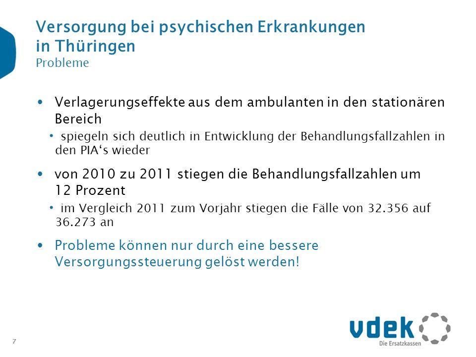 7 Versorgung bei psychischen Erkrankungen in Thüringen Probleme Verlagerungseffekte aus dem ambulanten in den stationären Bereich spiegeln sich deutli