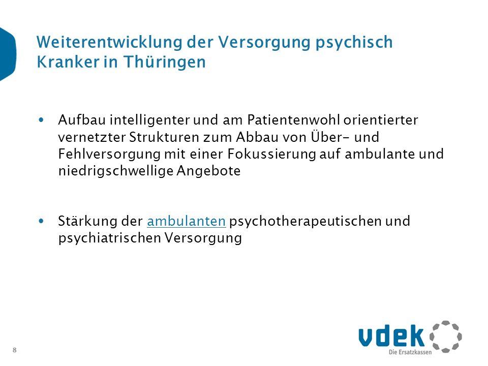 8 Weiterentwicklung der Versorgung psychisch Kranker in Thüringen Aufbau intelligenter und am Patientenwohl orientierter vernetzter Strukturen zum Abb