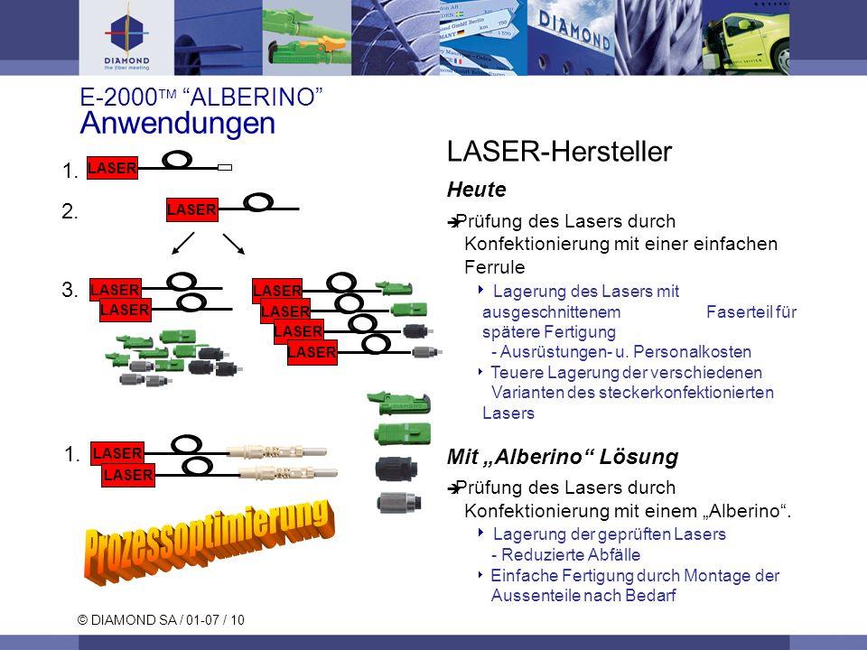 © DIAMOND SA / 01-07 / 10 LASER-Hersteller Heute Prüfung des Lasers durch Konfektionierung mit einer einfachen Ferrule Lagerung des Lasers mit ausgesc
