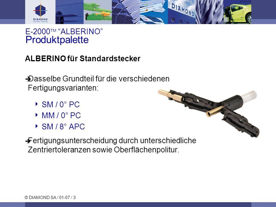 © DIAMOND SA / 01-07 / 4 ALBERINO für Crimp & Cleave Speziell für die schnelle Vorortmontage von 200/230 m HCS-Fasern.