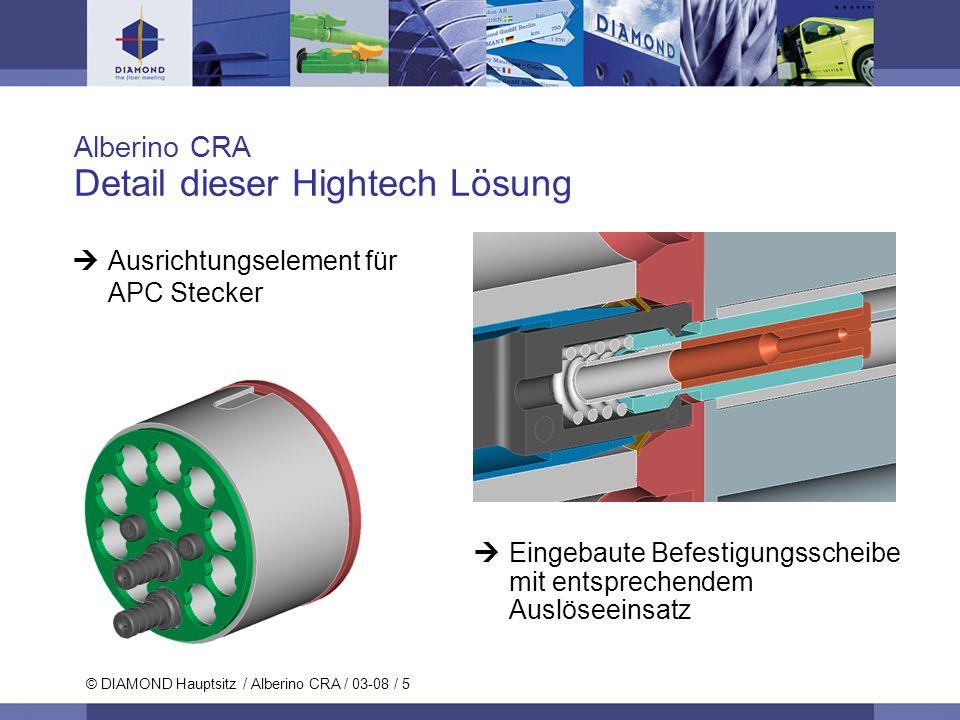 © DIAMOND SA / 11-06 / 5 © DIAMOND Hauptsitz / Alberino CRA / 03-08 / 5 Alberino CRA Detail dieser Hightech Lösung Ausrichtungselement für APC Stecker