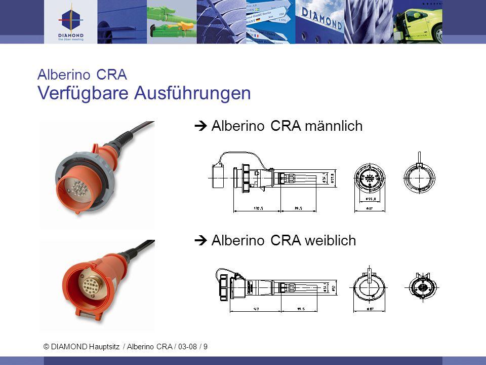 © DIAMOND SA / 11-06 / 9 © DIAMOND Hauptsitz / Alberino CRA / 03-08 / 9 Alberino CRA Verfügbare Ausführungen Alberino CRA weiblich Alberino CRA männli