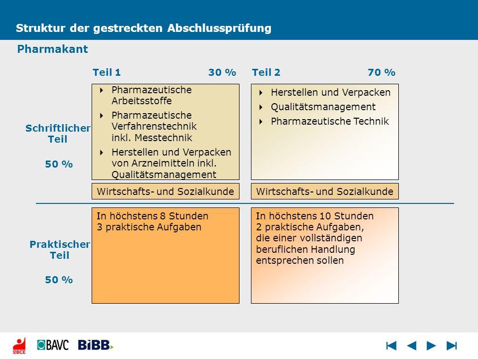 Struktur der gestreckten Abschlussprüfung Pharmazeutische Arbeitsstoffe Pharmazeutische Verfahrenstechnik inkl. Messtechnik Herstellen und Verpacken v
