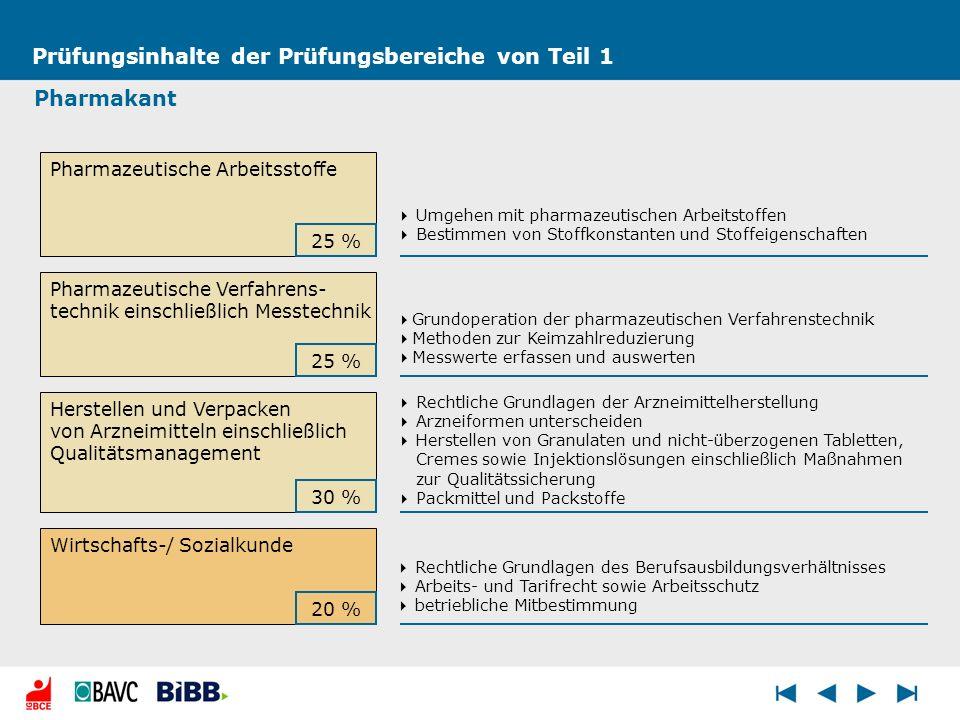 Prüfungsinhalte der Prüfungsbereiche von Teil 1 Pharmakant Pharmazeutische Arbeitsstoffe Pharmazeutische Verfahrens- technik einschließlich Messtechni