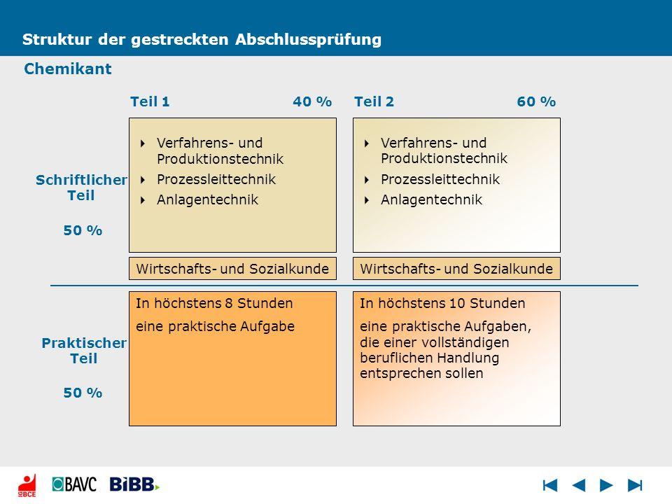 Struktur der gestreckten Abschlussprüfung Verfahrens- und Produktionstechnik Prozessleittechnik Anlagentechnik Verfahrens- und Produktionstechnik Proz