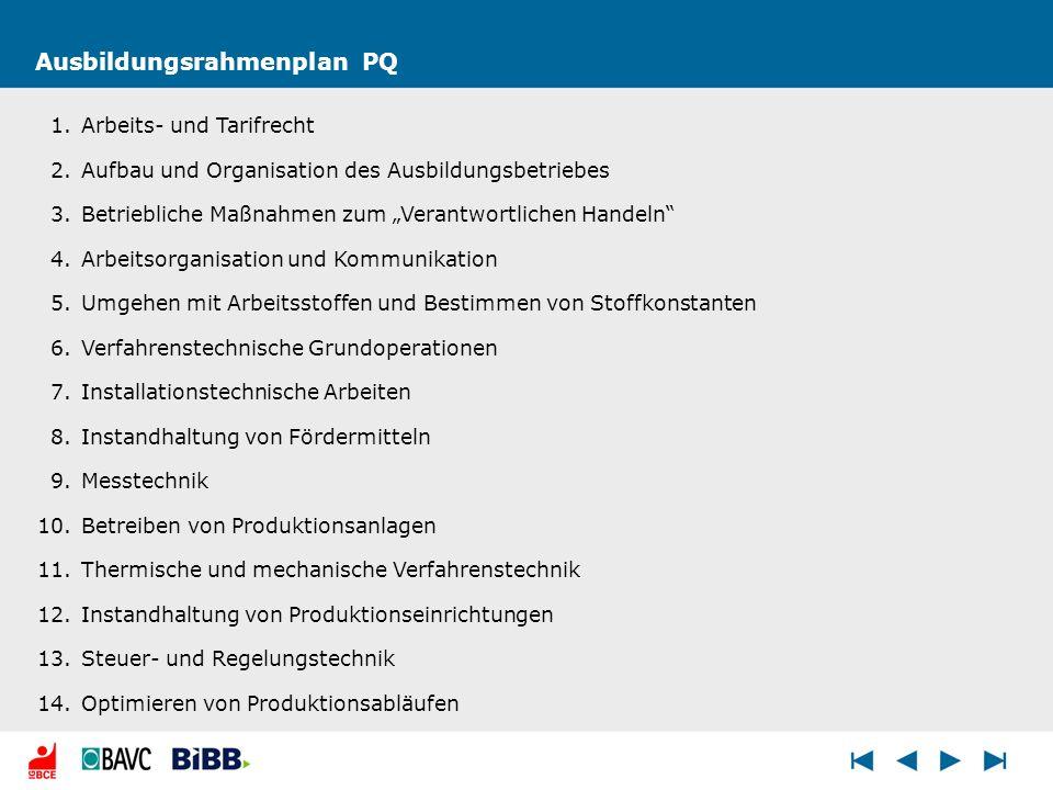 Ausbildungsrahmenplan PQ 1.Arbeits- und Tarifrecht 2.Aufbau und Organisation des Ausbildungsbetriebes 3.Betriebliche Maßnahmen zum Verantwortlichen Ha