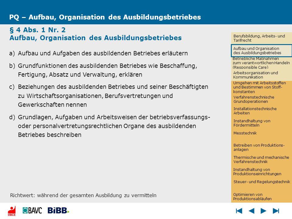 Betriebliche Maßnahmen zum verantwortlichen Handeln (Responsible Care) Berufsbildung, Arbeits- und Tarifrecht PQ – Aufbau, Organisation des Ausbildung