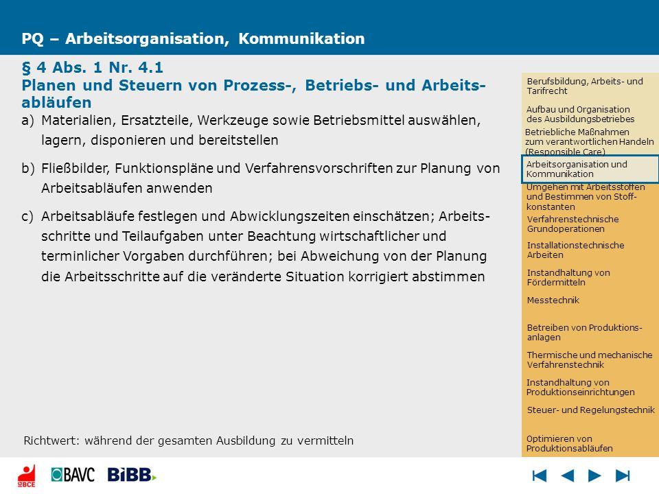 PQ – Arbeitsorganisation, Kommunikation § 4 Abs. 1 Nr. 4.1 Planen und Steuern von Prozess-, Betriebs- und Arbeits- abläufen a)Materialien, Ersatzteile