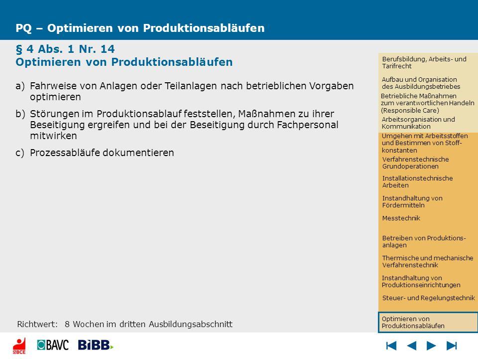 PQ – Optimieren von Produktionsabläufen § 4 Abs. 1 Nr. 14 Optimieren von Produktionsabläufen a)Fahrweise von Anlagen oder Teilanlagen nach betrieblich