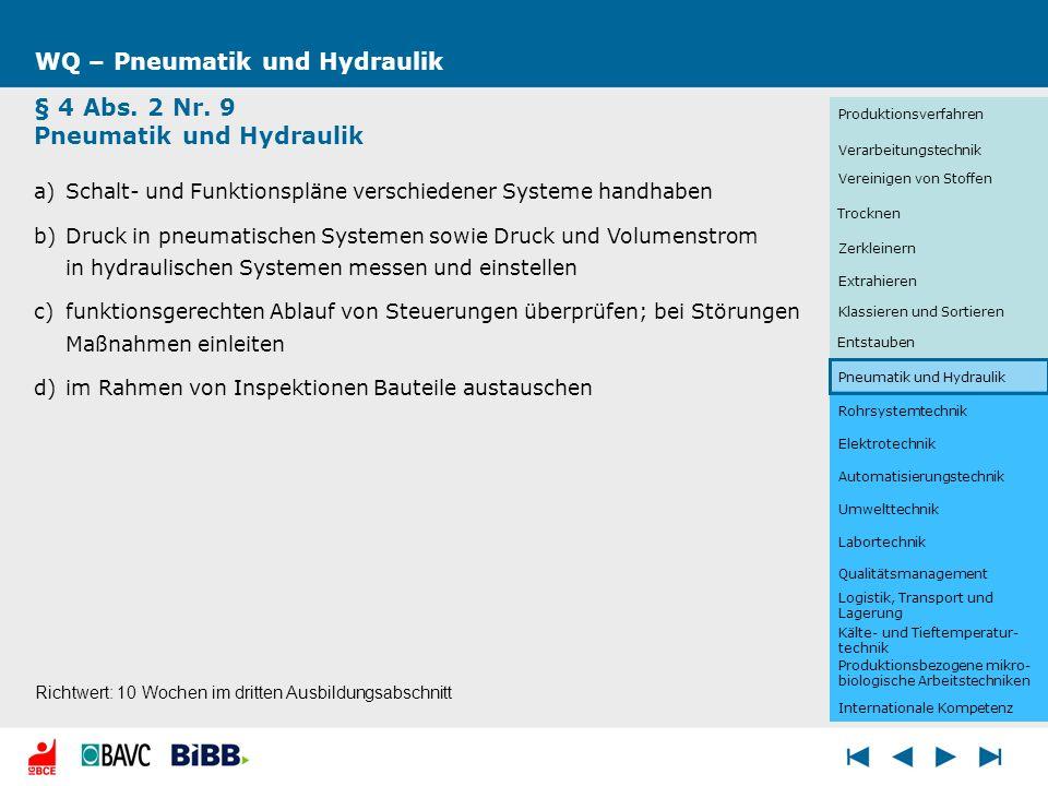 Rohrsystemtechnik WQ – Pneumatik und Hydraulik § 4 Abs. 2 Nr. 9 Pneumatik und Hydraulik a)Schalt- und Funktionspläne verschiedener Systeme handhaben b