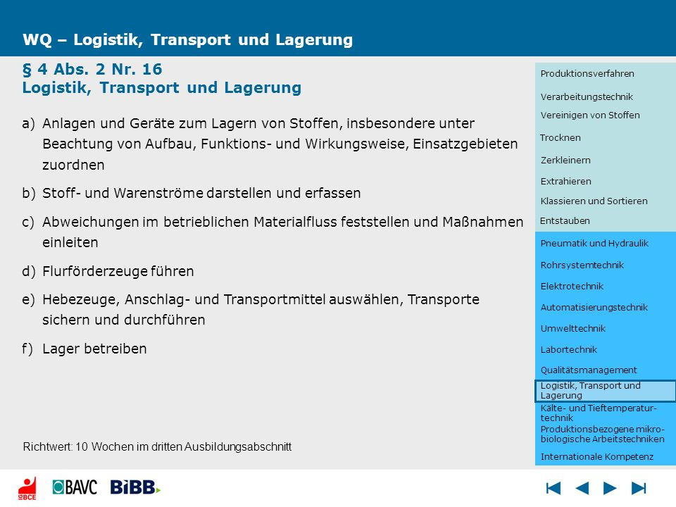 Kälte- und Tieftemperatur- technik WQ – Logistik, Transport und Lagerung § 4 Abs. 2 Nr. 16 Logistik, Transport und Lagerung a)Anlagen und Geräte zum L
