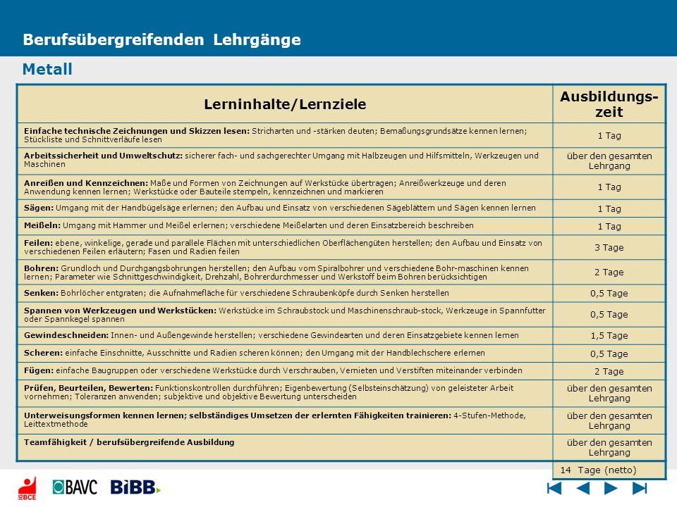 Berufsübergreifenden Lehrgänge Metall Lerninhalte/Lernziele Ausbildungs- zeit Einfache technische Zeichnungen und Skizzen lesen: Stricharten und -stär