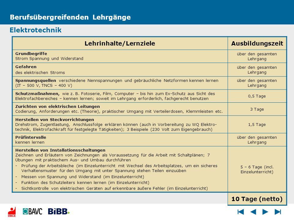 Berufsübergreifenden Lehrgänge Elektrotechnik Lehrinhalte/LernzieleAusbildungszeit Grundbegriffe Strom Spannung und Widerstand über den gesamten Lehrg